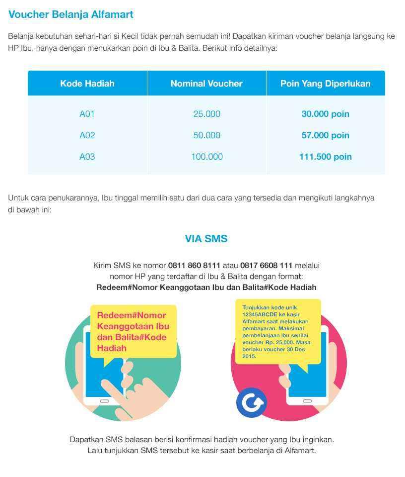 cara mendapat voucher belanja alfamart