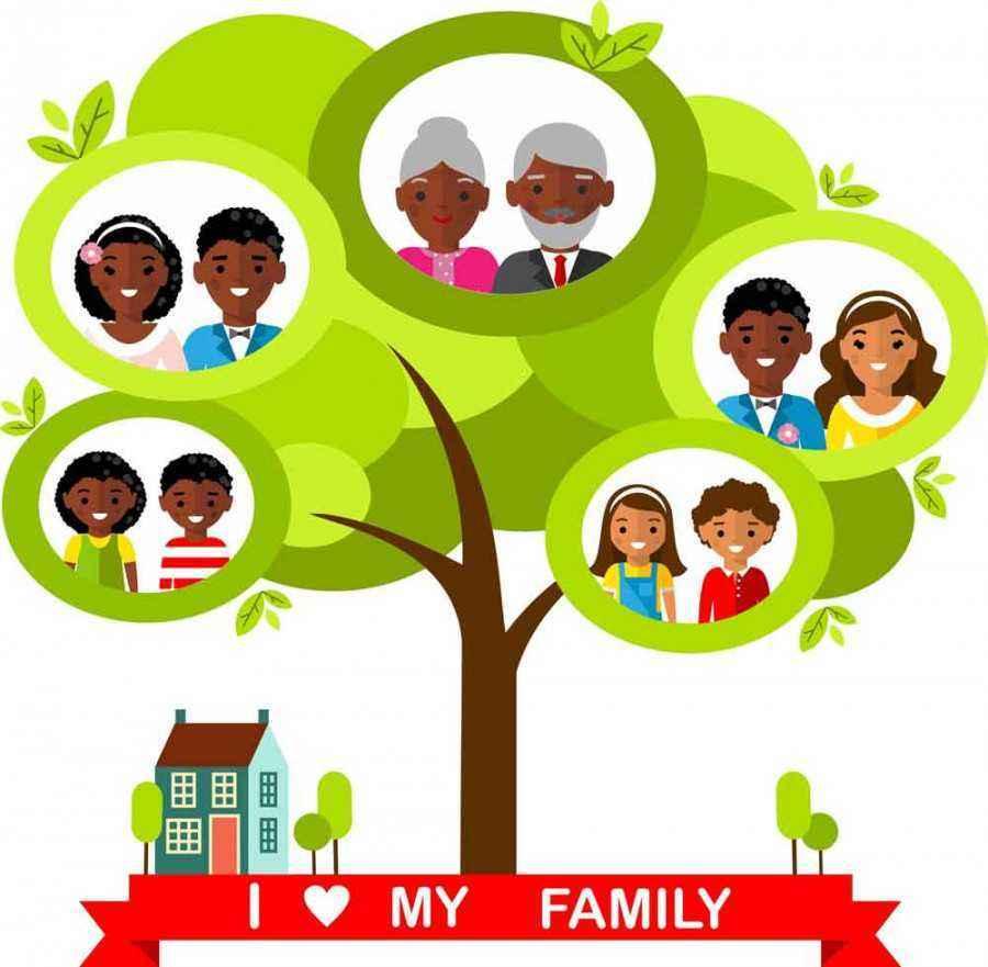 Pohon Keluarga Untuk Kreativitas Anak [Panduan Lengkap]